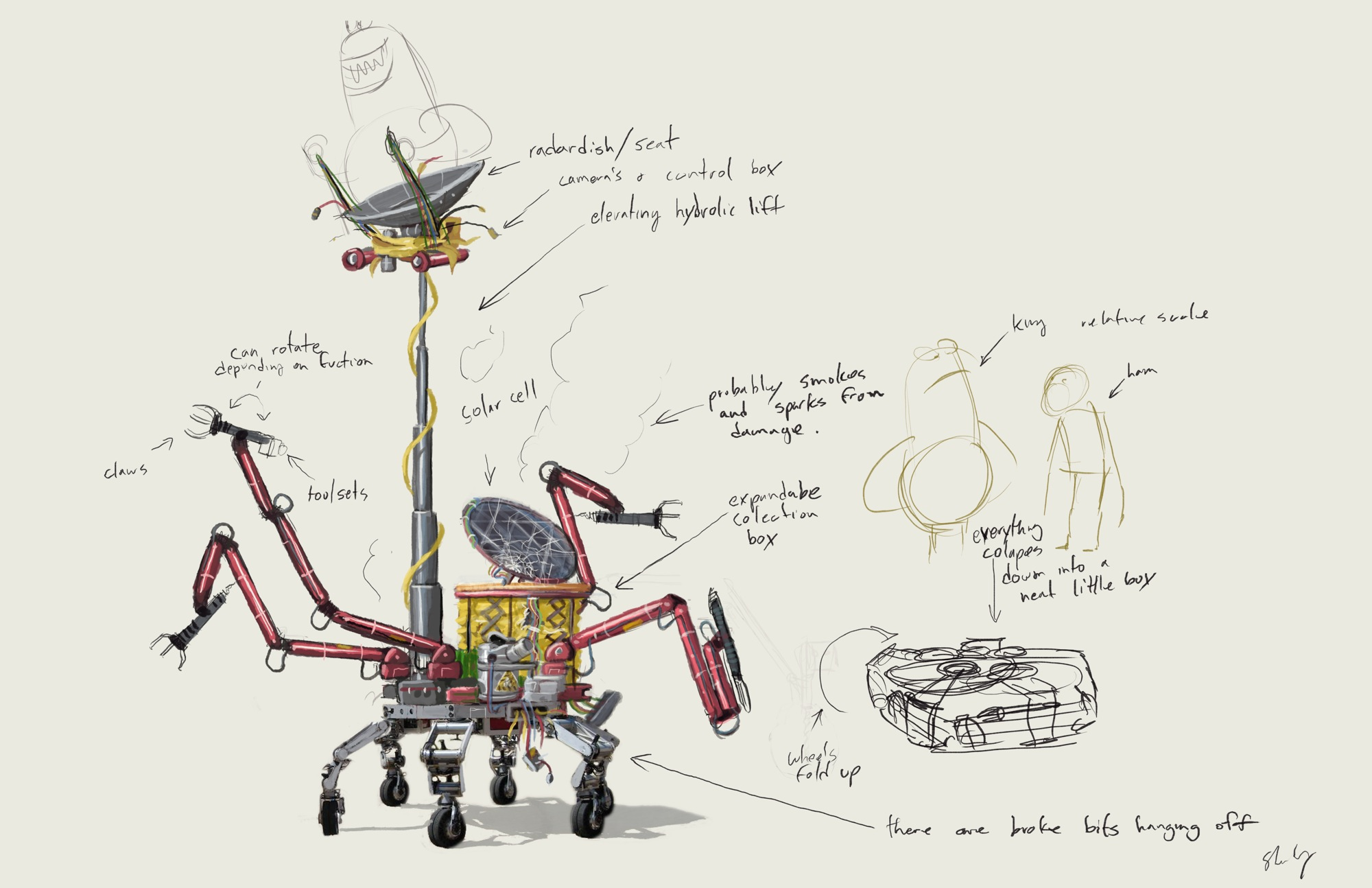 a detailed breakdown of the Chimps rover and all of its parts.